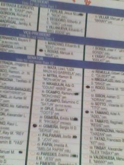 Senate ballot