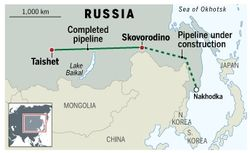 Russia-China pipeline project