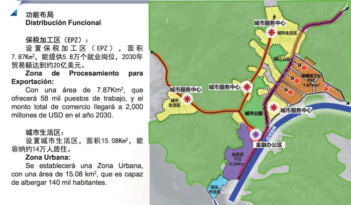 Brito free trade zone in Nicaragua