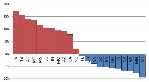 2012 presidential vote margins by state