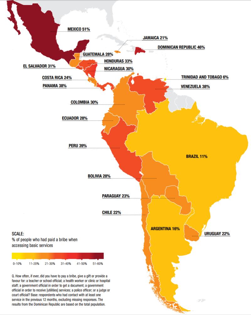 2017 bribery in Latin America