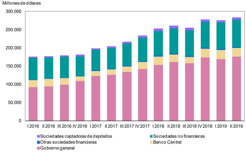 Argentine foreign debt