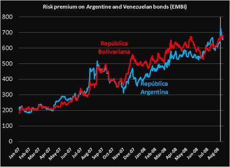 Argentine_bonds_2